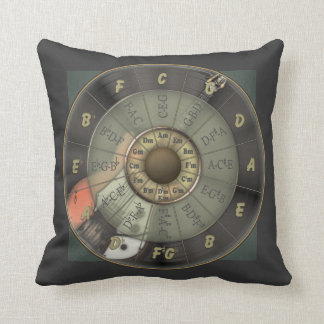 Circle Of Fifths - Vintage Guitar Throw Pillow