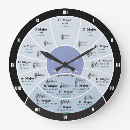Circle of Fifths Wall Clock : Zazzle.com
