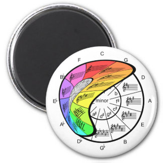Circle of Fifths Warped Magnet