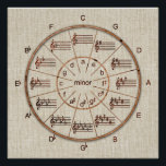 "Circle of Fifths Wheel of Wood for Musicians Poster<br><div class=""desc"">At home or in the music studio,  this circle of fifths designed in wood and set against a rough-woven texture will always be easy on the eyes while doing what it&#39;s always been meant to do: help musicians check the scale of a piece or transpose it.</div>"