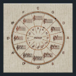"""Circle of Fifths Wheel of Wood for Musicians Poster<br><div class=""""desc"""">At home or in the music studio,  this circle of fifths designed in wood and set against a rough-woven texture will always be easy on the eyes while doing what it&#39;s always been meant to do: help musicians check the scale of a piece or transpose it.</div>"""