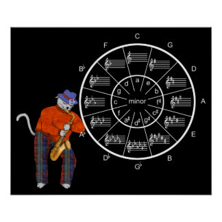 Circle of Fifths with Cool-Cat Sax Player Poster