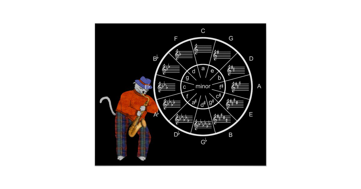 Circle Of Fifths With Cool Cat Sax Player Poster Zazzle Com