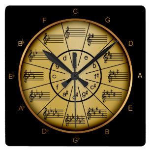 Circle Of Fifths Wall Clocks Zazzle