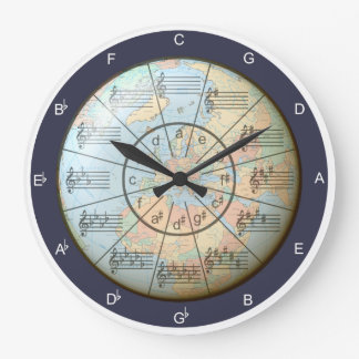 Circle of Fifths World of Music Large Clock