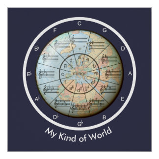 Circle of Fifths World of Music Poster