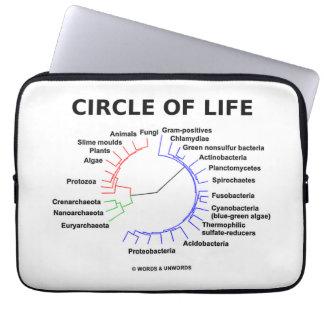 Circle Of Life (Circular Phylogenetic Tree) Computer Sleeves