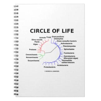 Circle Of Life (Circular Phylogenetic Tree) Spiral Notebook