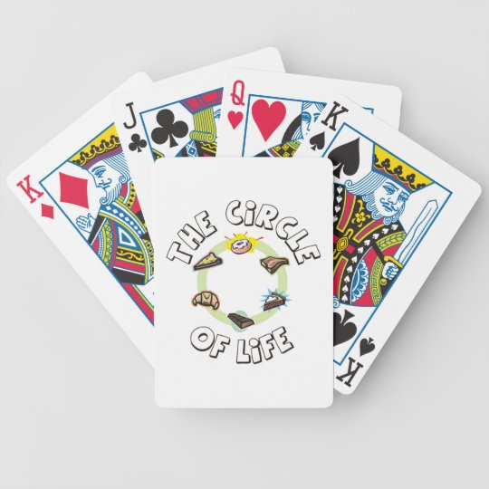 Circle of Life: Food, Meal, Dinner and Dessert Bicycle Playing Cards