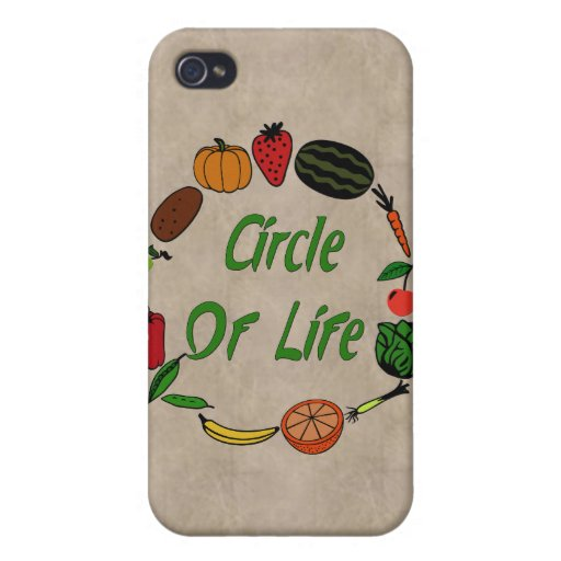 Circle Of Life iPhone 4 Covers