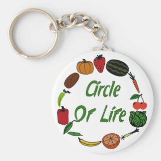 Circle Of Life Keychain