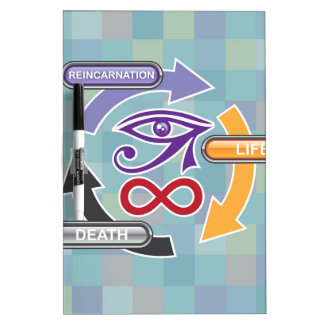 Circle of Reincarnation Life and Death Dry Erase Board