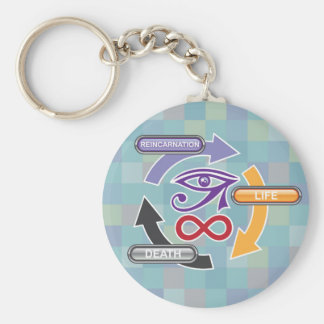 Circle of Reincarnation Life and Death Keychain