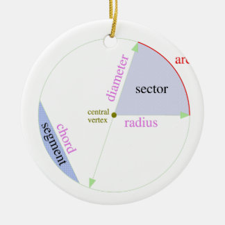 Circle parts labeled Double-Sided ceramic round christmas ornament