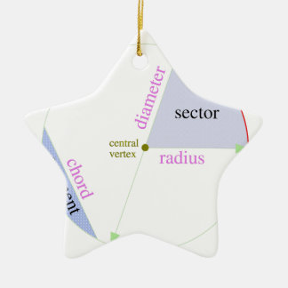 Circle parts labeled Double-Sided star ceramic christmas ornament