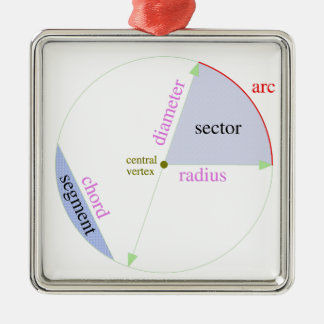 Circle parts labeled square metal christmas ornament