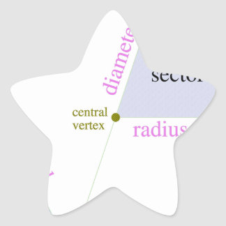 Circle parts labeled star sticker