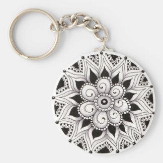 Circle Tangle Three Keychain