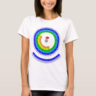 Circular Periodic table of elements T-Shirt