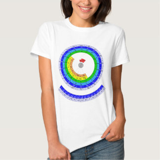Circular Periodic table of elements Tshirt