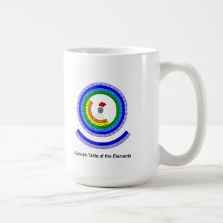 Circular Periodic Table of the Elements Coffee Mug