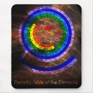 Circular Periodic Table of the Elements Mouse Pad