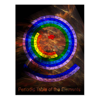 Circular Periodic Table of the Elements Postcard