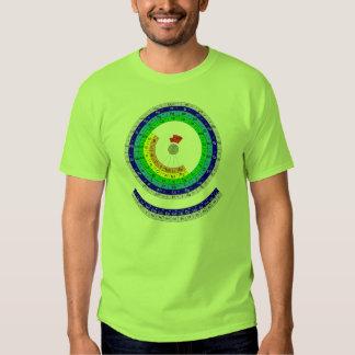 Circular periodic table T-Shirt