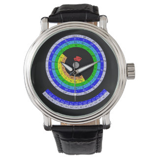 Circular periodic table watches