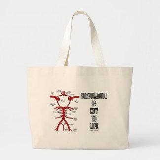 Circulation Is Key To Life (Circle Of Willis) Tote Bags
