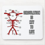 Circulation Is Key To Life (Circle Of Willis) Mouse Pad