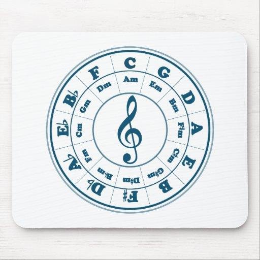 Círculo azul de quintos mouse pad