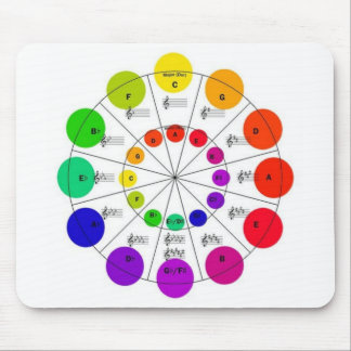 Círculo colorido de los quintos Mousepad Tapete De Raton