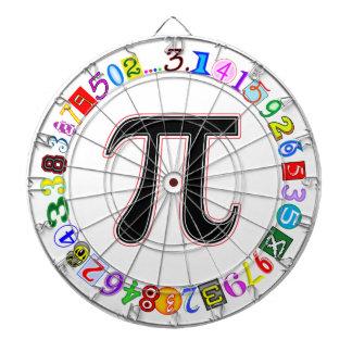 Círculo colorido y de la diversión del pi
