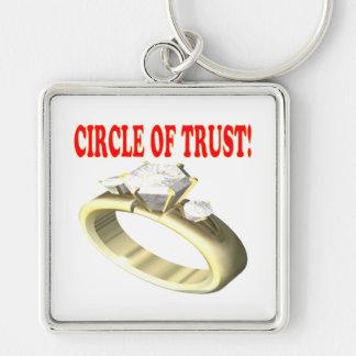 Círculo de la confianza llavero