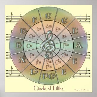 Círculo de la impresión en colores pastel de la pa póster