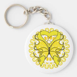 Círculo de la mariposa de la endometriosis de llavero redondo tipo pin