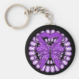 Círculo de la mariposa de la enfermedad de Crohn d Llavero Redondo Tipo Pin