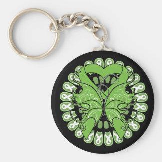 Círculo de la mariposa de la enfermedad de Lyme de Llavero Redondo Tipo Pin