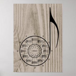 Círculo de la nota de los quintos sobre la madera póster
