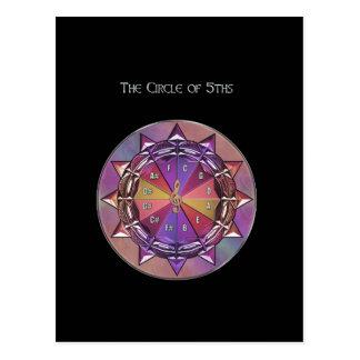 Círculo de la teoría de la música de la mandala de postal
