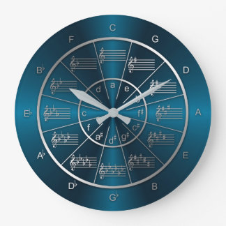 Círculo de los haces luminosos azules de los reloj redondo grande