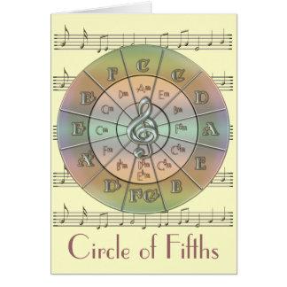Círculo de los quintos en colores pastel tarjeta