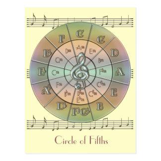 Círculo de los quintos en colores pastel tarjeta postal