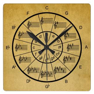 Círculo de los quintos para el músico reloj cuadrado