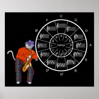 Círculo de quintos con el jugador de saxofón del póster