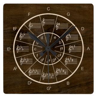 Círculo de quintos en la nuez oscura para los reloj cuadrado