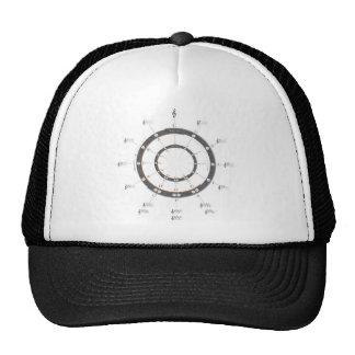 Círculo de quintos gorras de camionero