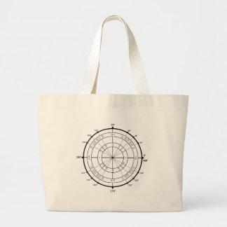 Círculo de unidad del friki de la matemáticas bolsas de mano