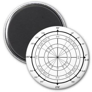 Círculo de unidad del friki de la matemáticas imán redondo 5 cm